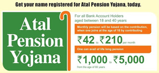 Atal Pension Yojana, Pension Scheme, Pension India